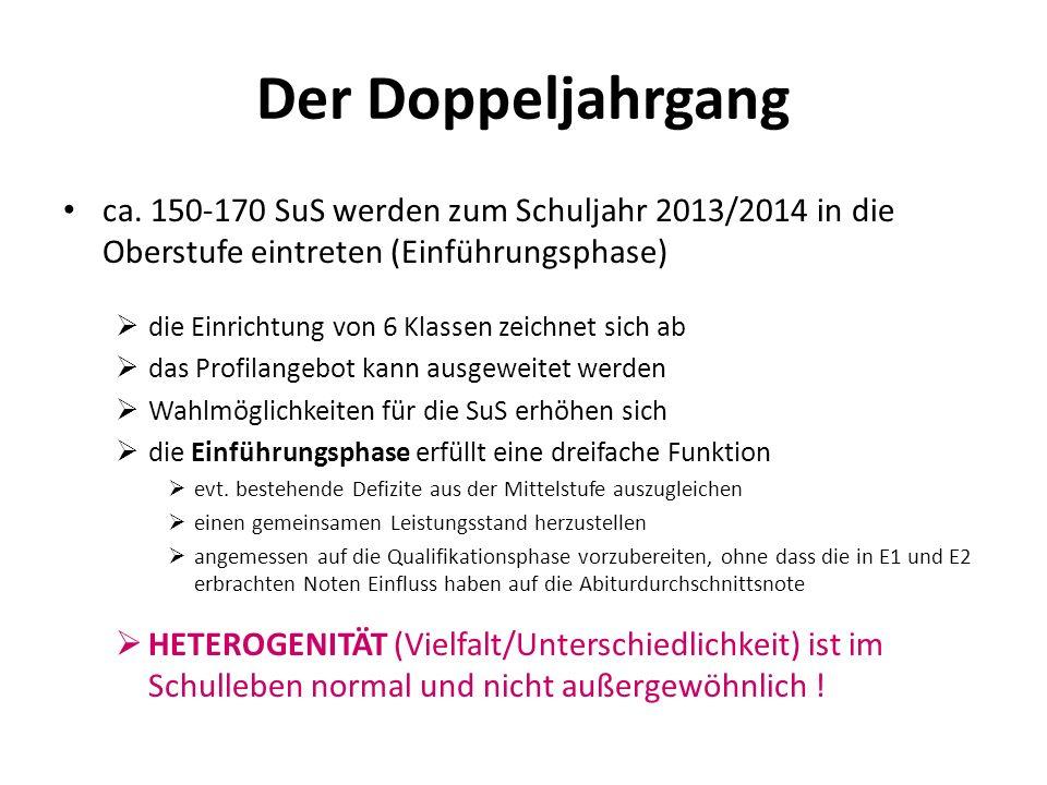 Der Doppeljahrgang ca. 150-170 SuS werden zum Schuljahr 2013/2014 in die Oberstufe eintreten (Einführungsphase)