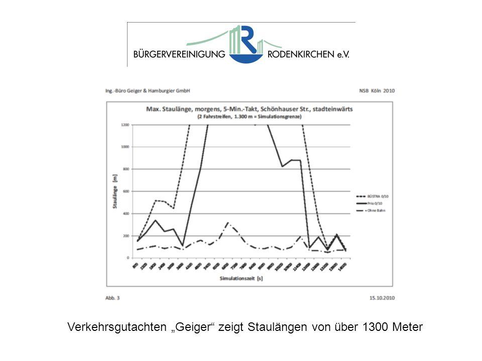 """Verkehrsgutachten """"Geiger zeigt Staulängen von über 1300 Meter"""