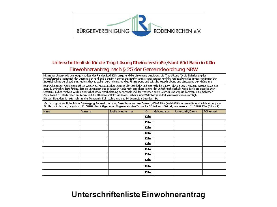 Unterschriftenliste Einwohnerantrag
