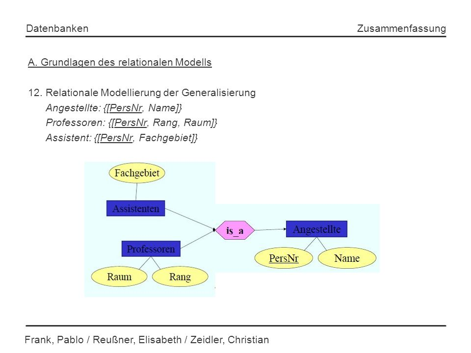 A. Grundlagen des relationalen Modells