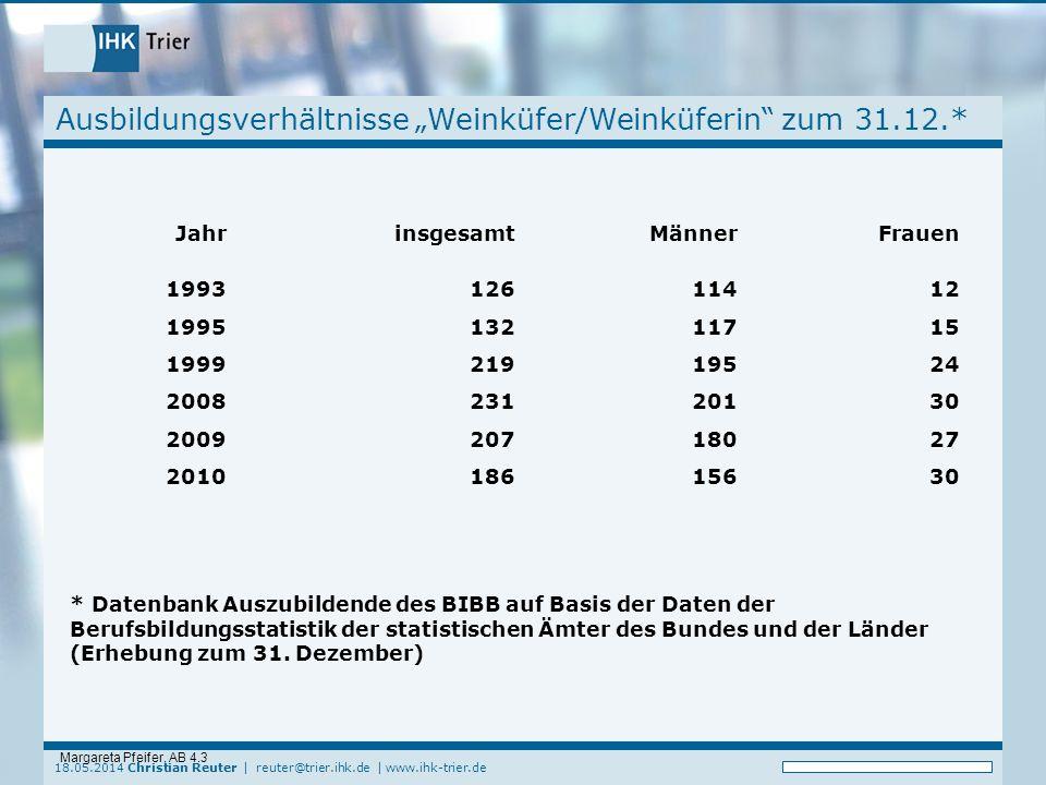 """Ausbildungsverhältnisse """"Weinküfer/Weinküferin zum 31.12.*"""
