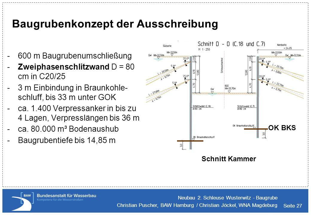 Baugrubenkonzept der Ausschreibung