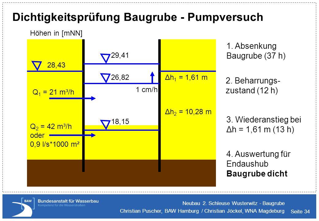 Dichtigkeitsprüfung Baugrube - Pumpversuch