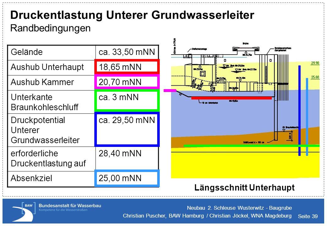 Druckentlastung Unterer Grundwasserleiter Randbedingungen