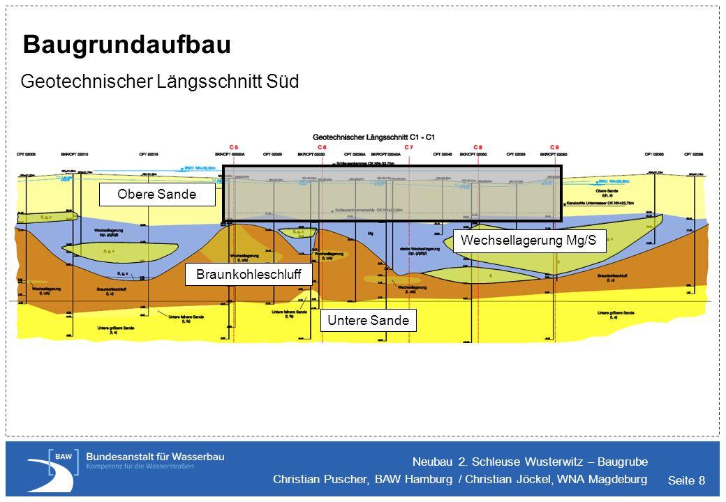 Baugrundaufbau Geotechnischer Längsschnitt Süd Obere Sande