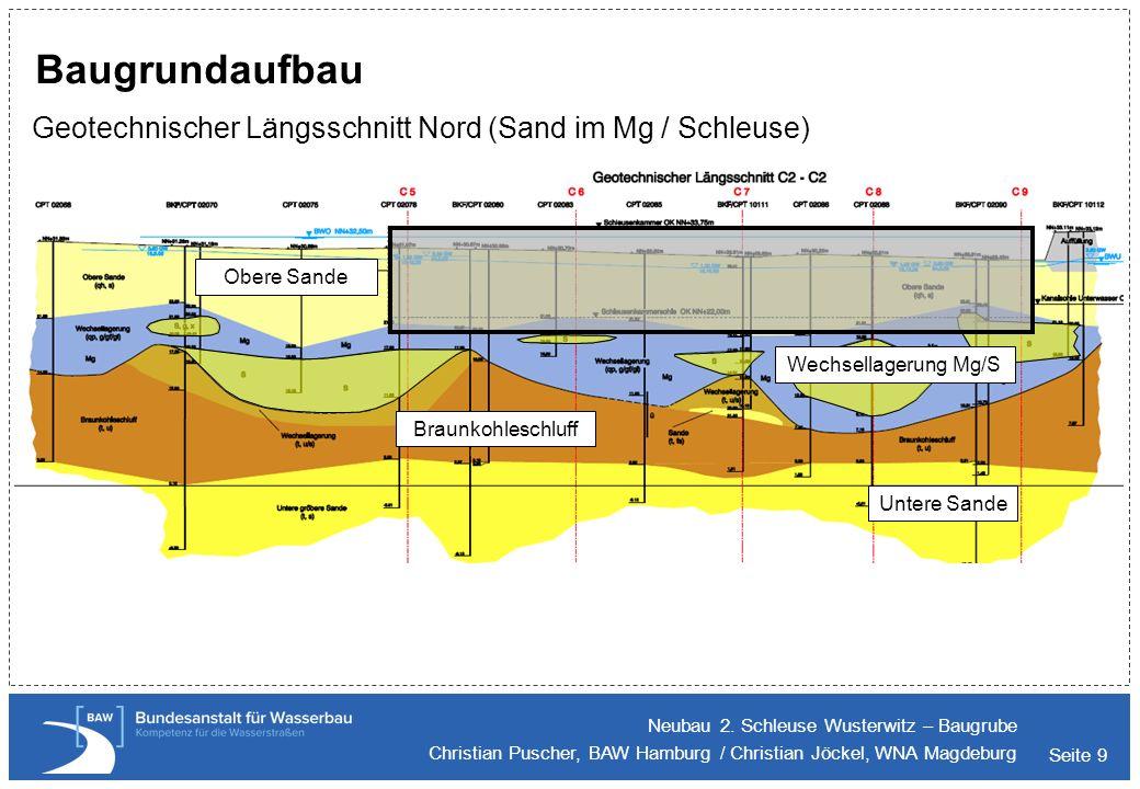 Baugrundaufbau Geotechnischer Längsschnitt Nord (Sand im Mg / Schleuse) Obere Sande. Wechsellagerung Mg/S.