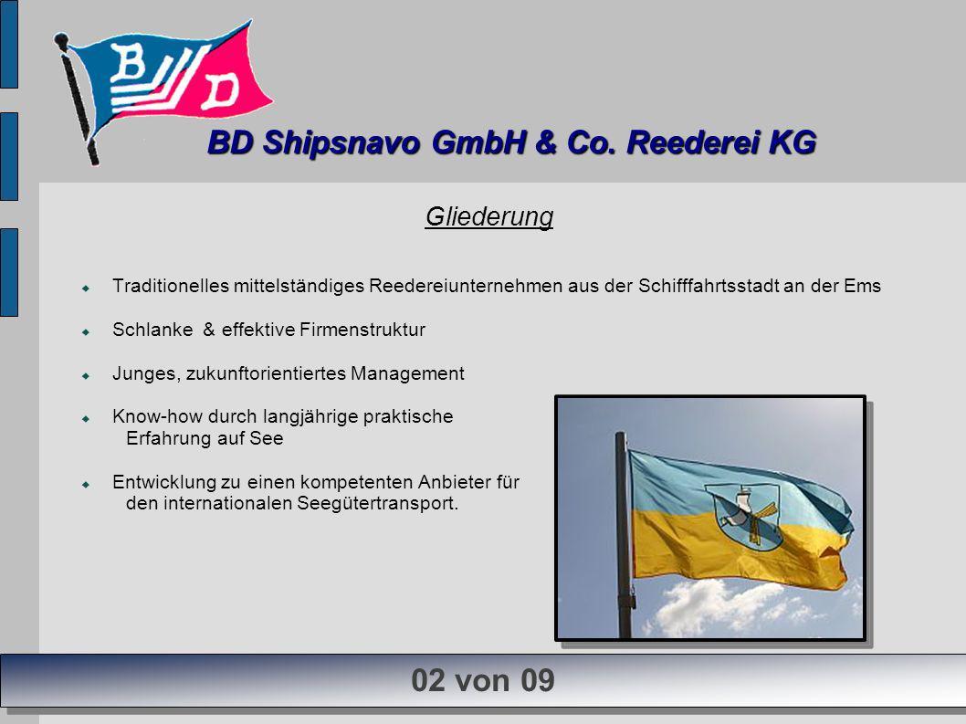 BD Shipsnavo GmbH & Co. Reederei KG
