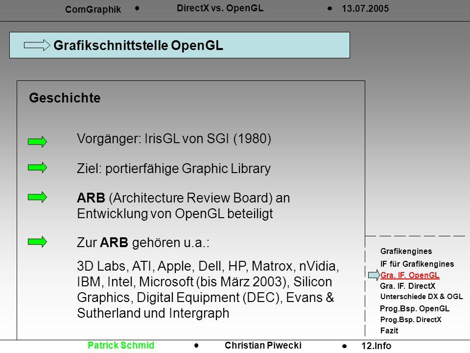 Grafikschnittstelle OpenGL