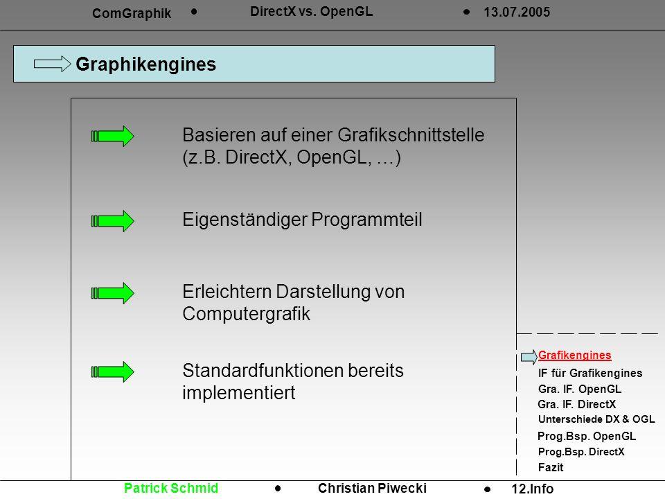 Basieren auf einer Grafikschnittstelle (z.B. DirectX, OpenGL, …)