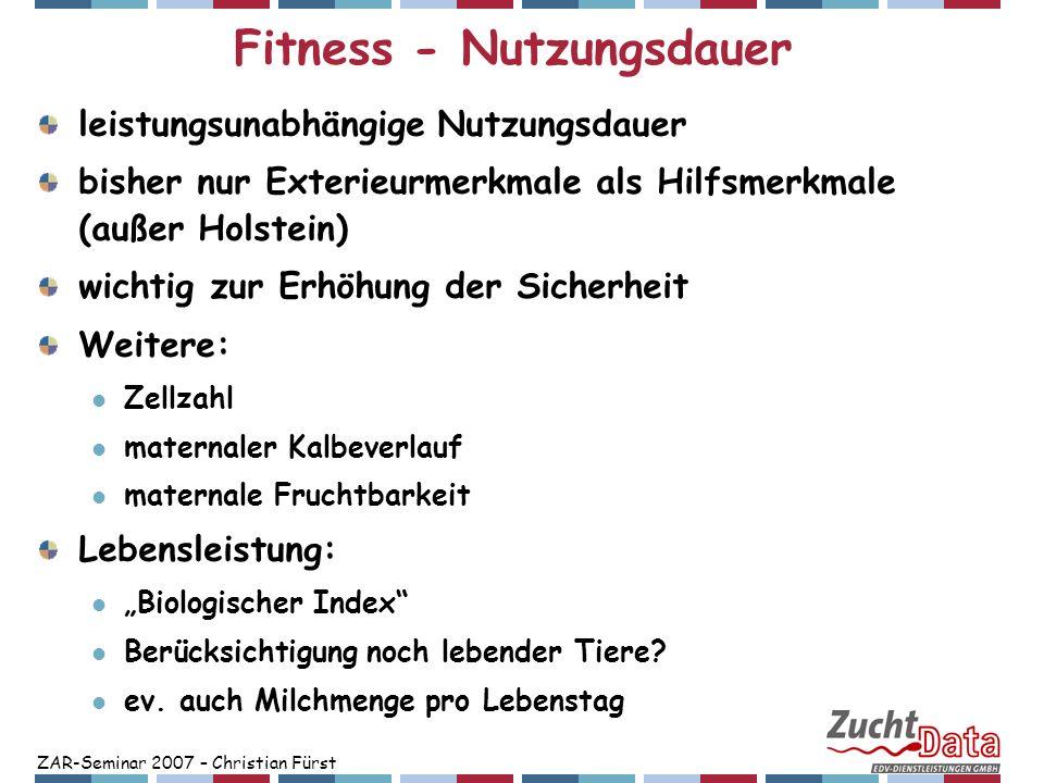 Fitness - Nutzungsdauer