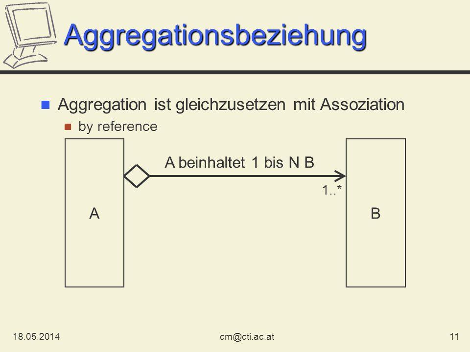 Aggregationsbeziehung