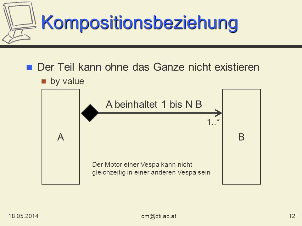 Kompositionsbeziehung