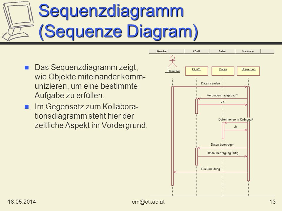 Sequenzdiagramm (Sequenze Diagram)