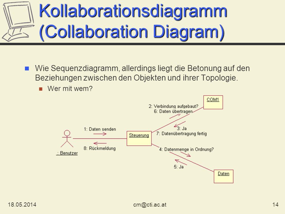 Kollaborationsdiagramm (Collaboration Diagram)