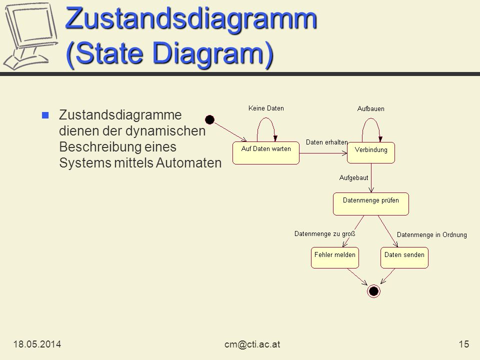 Zustandsdiagramm (State Diagram)