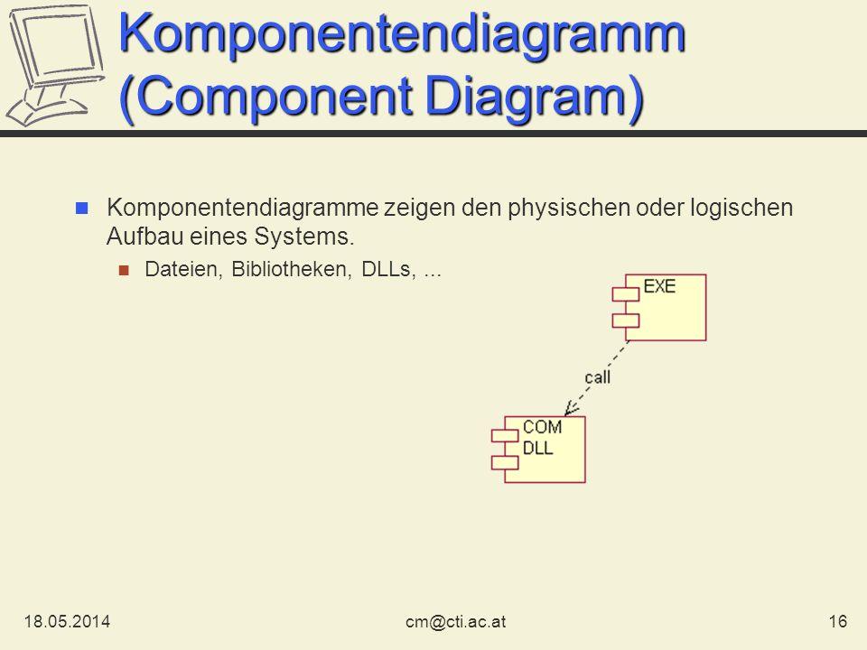 Komponentendiagramm (Component Diagram)
