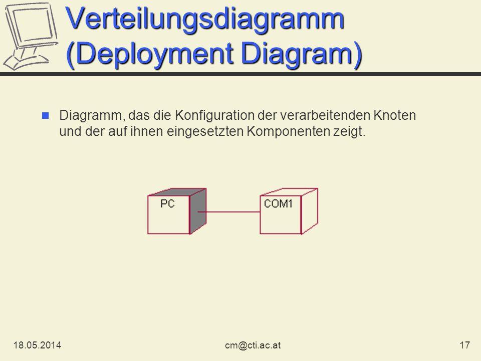 Verteilungsdiagramm (Deployment Diagram)