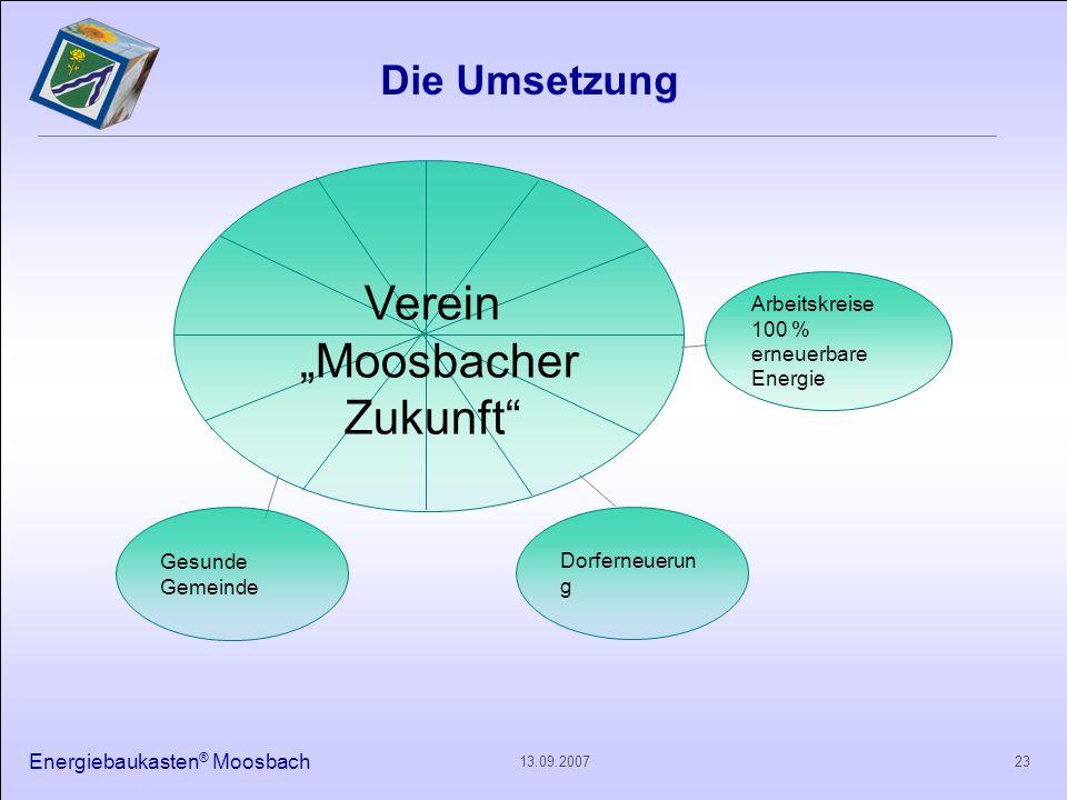 """Verein """"Moosbacher Zukunft"""