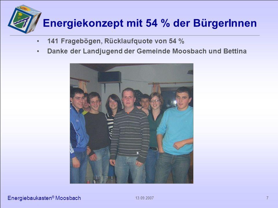 Energiekonzept mit 54 % der BürgerInnen
