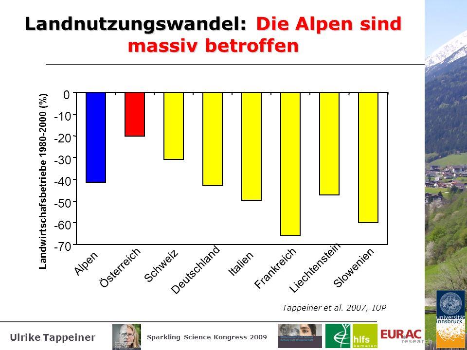 Landnutzungswandel: Die Alpen sind massiv betroffen