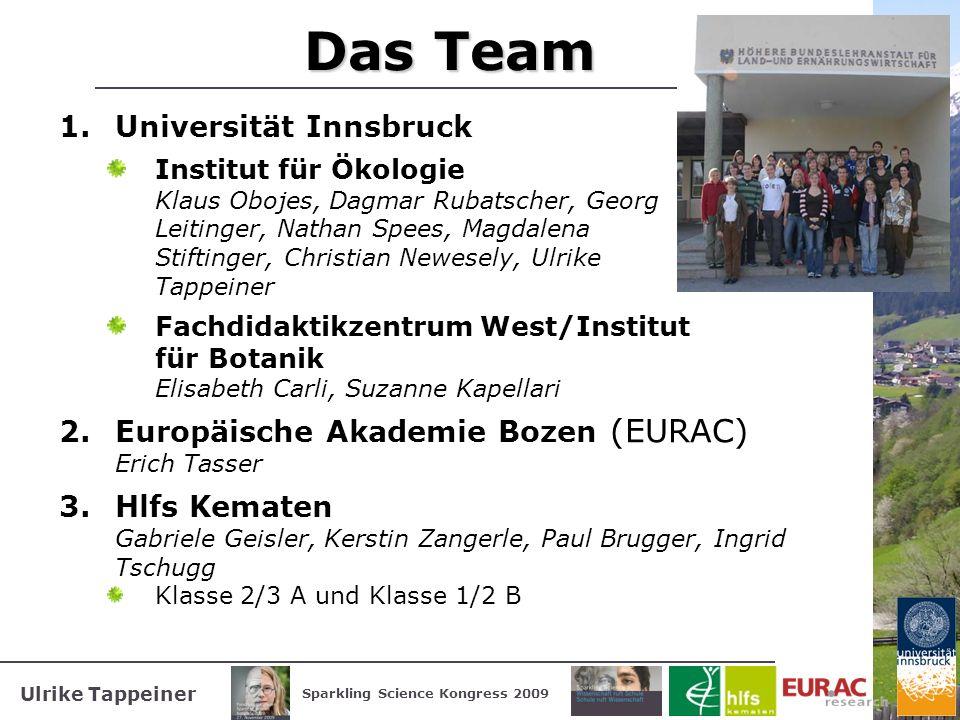 Das Team Universität Innsbruck