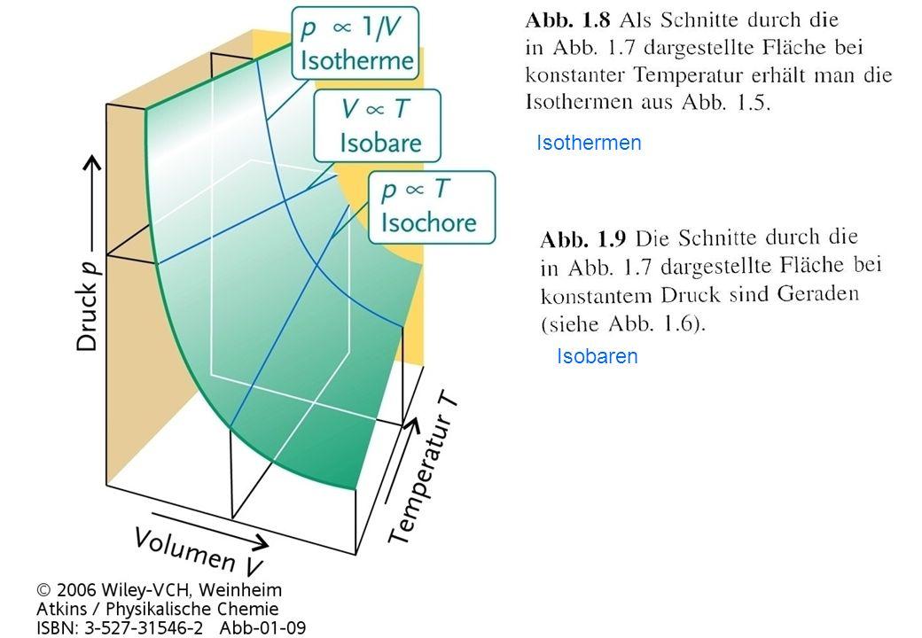Isothermen Isobaren