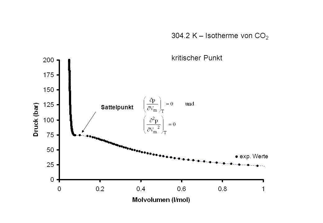 304.2 K – Isotherme von CO2 kritischer Punkt Sattelpunkt ● exp. Werte