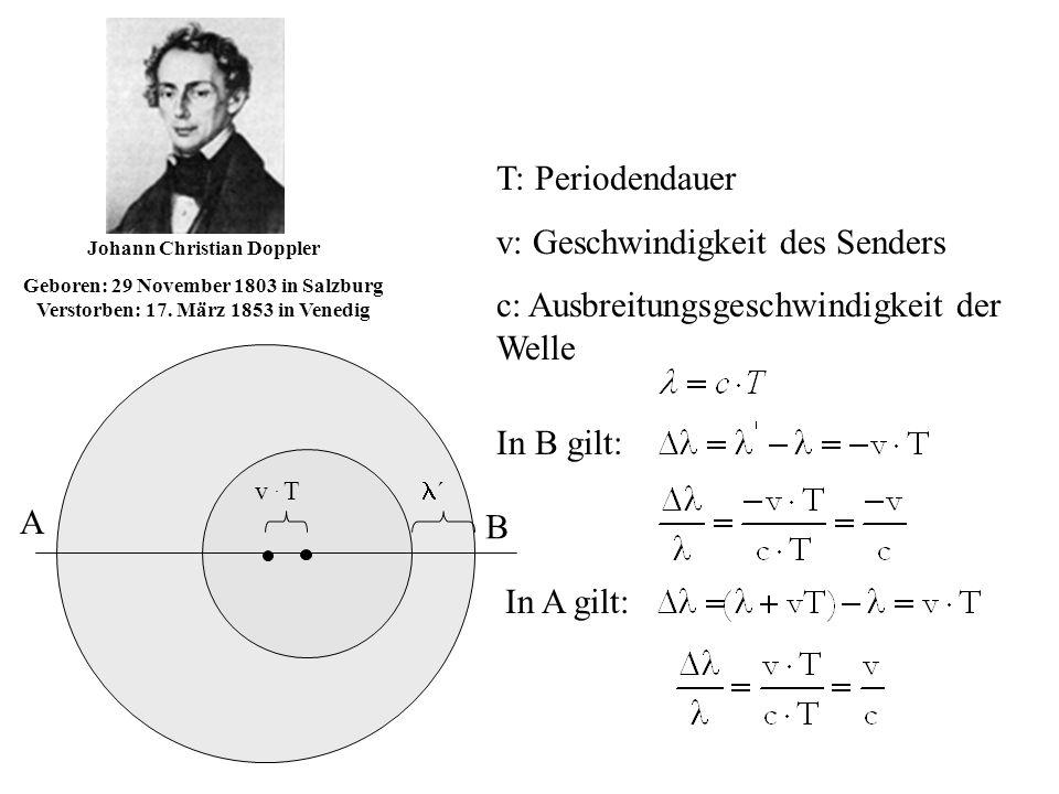 Johann Christian Doppler