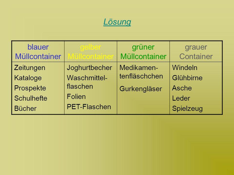 Lösung blauer Müllcontainer gelber Müllcontainer grüner Müllcontainer