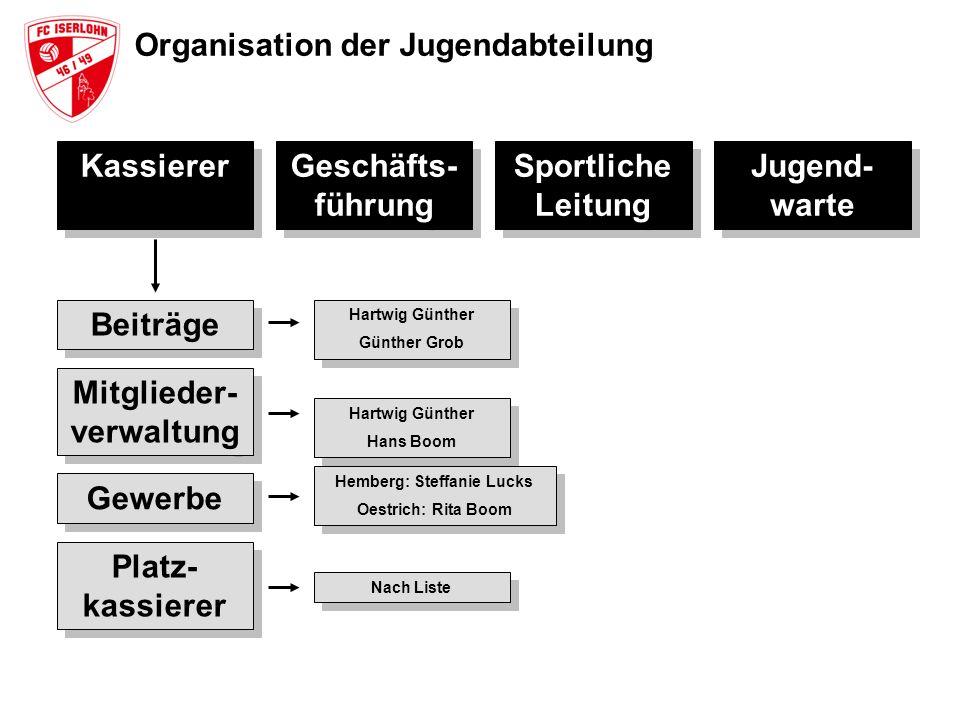 Mitglieder- verwaltung Hemberg: Steffanie Lucks
