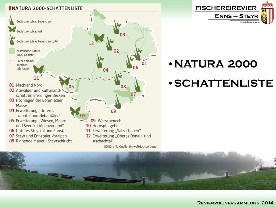 NATURA 2000 SCHATTENLISTE Reviervollversammlung 2014