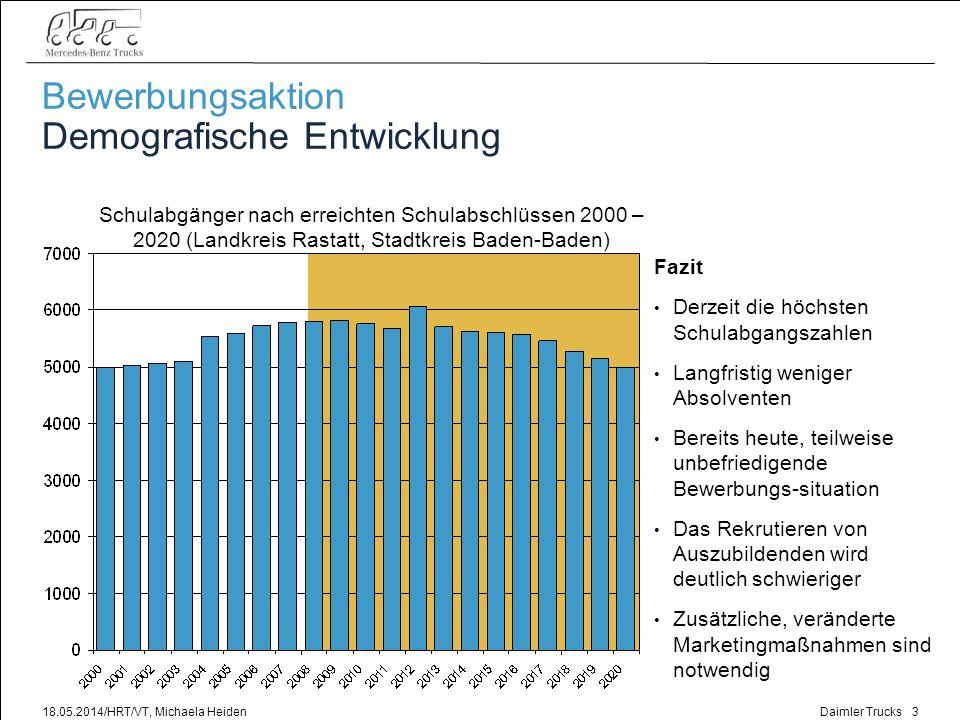 Bewerbungsaktion Demografische Entwicklung