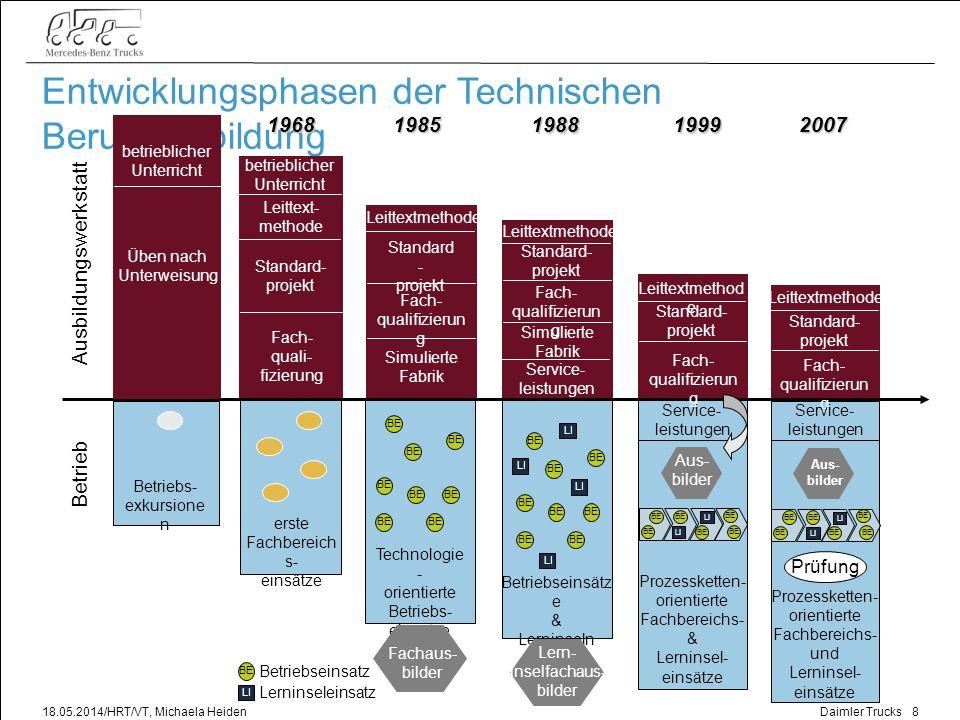 Entwicklungsphasen der Technischen Berufsausbildung