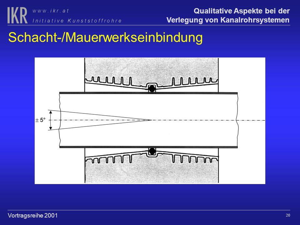 Schacht-/Mauerwerkseinbindung