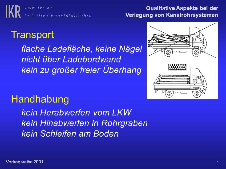 Transport Handhabung flache Ladefläche, keine Nägel