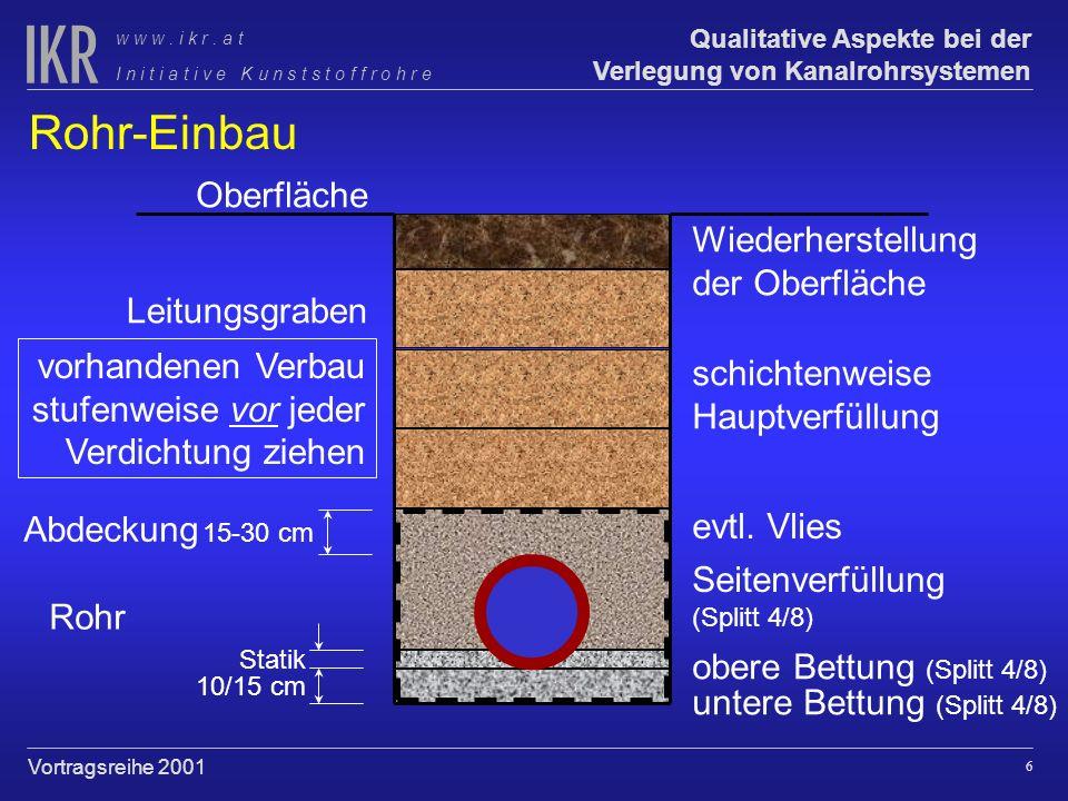 Rohr-Einbau Oberfläche Wiederherstellung der Oberfläche Leitungsgraben