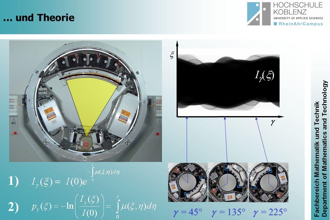 … und Theorie   I()  1) 2)  = 45°  = 135°  = 225°