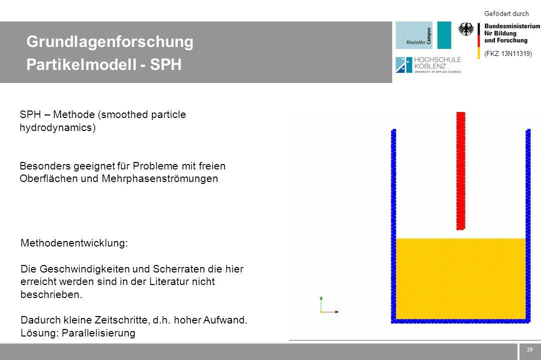 Grundlagenforschung Partikelmodell - SPH