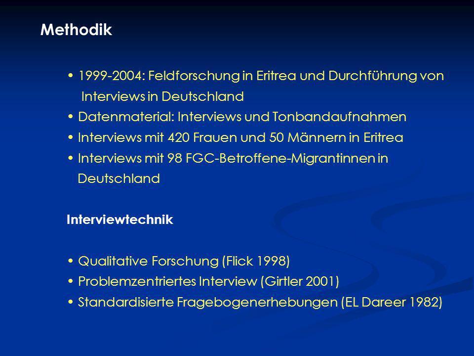 Methodik 1999-2004: Feldforschung in Eritrea und Durchführung von