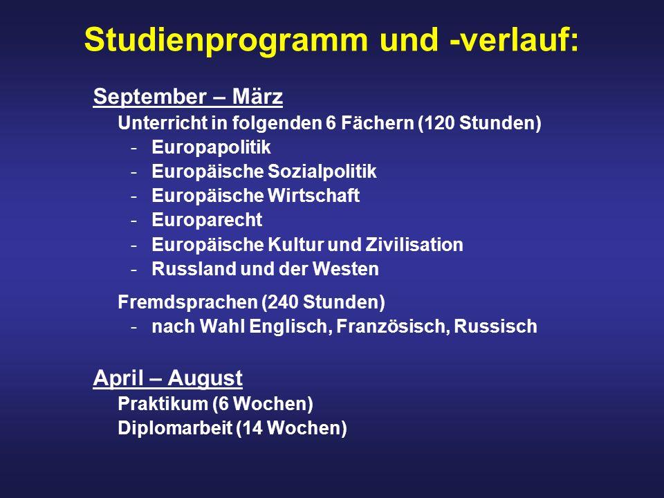 Studienprogramm und -verlauf: