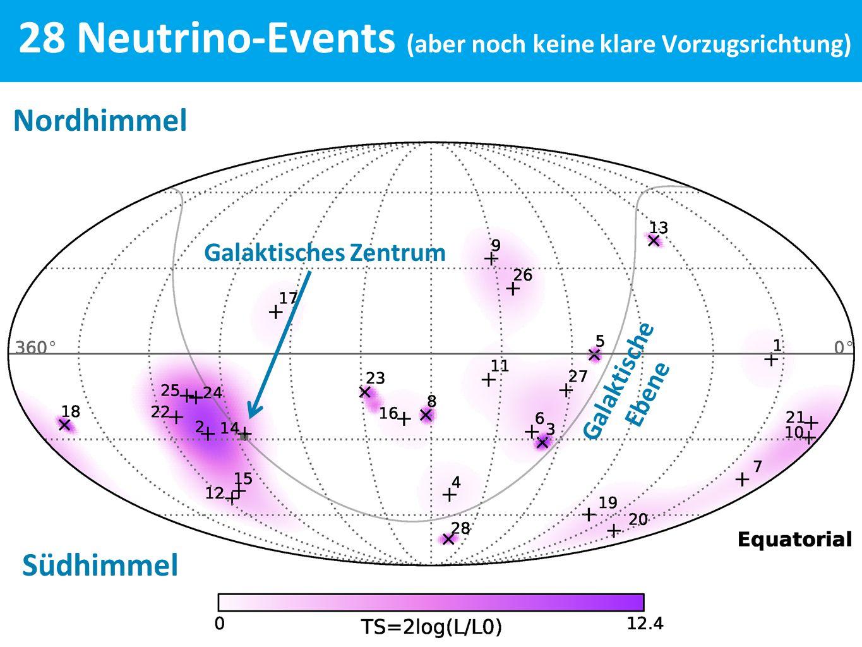 28 Neutrino-Events (aber noch keine klare Vorzugsrichtung)