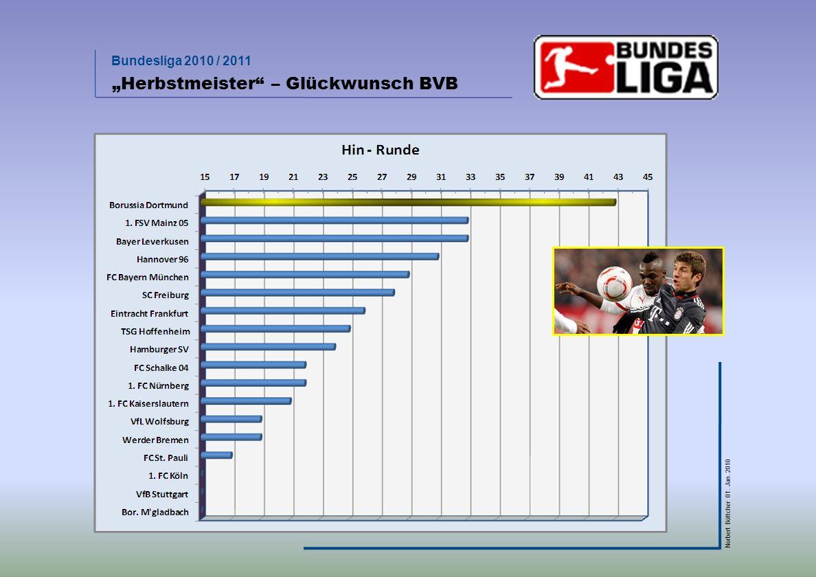 """""""Herbstmeister – Glückwunsch BVB"""