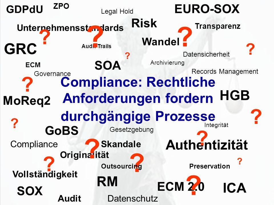 Compliance: Rechtliche Anforderungen fordern durchgängige Prozesse