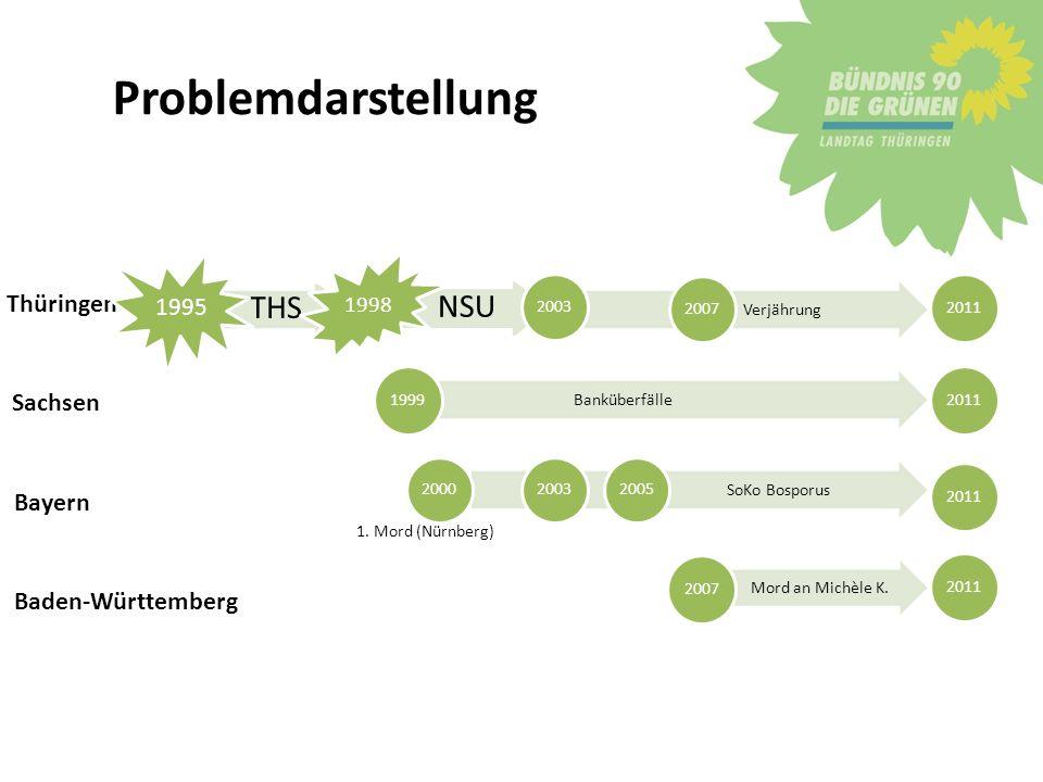 Problemdarstellung THS NSU Thüringen Sachsen Bayern Baden-Württemberg
