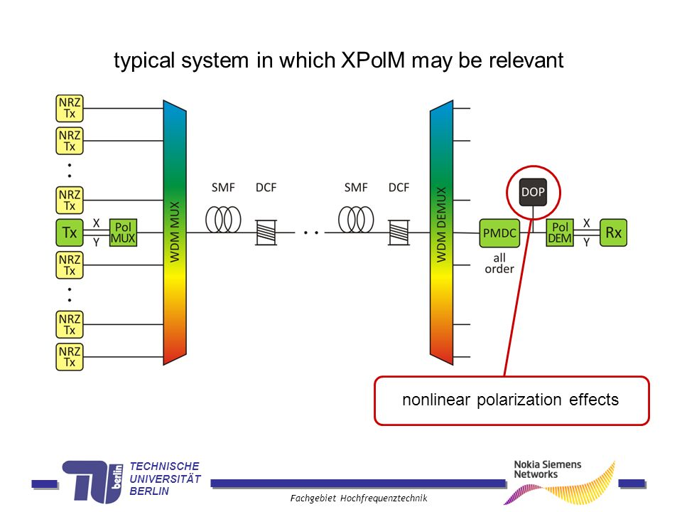 typical system in which XPolM may be relevant
