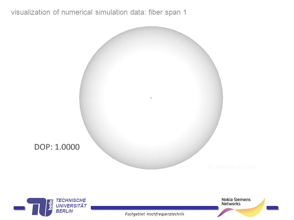 visualization of numerical simulation data: fiber span 1