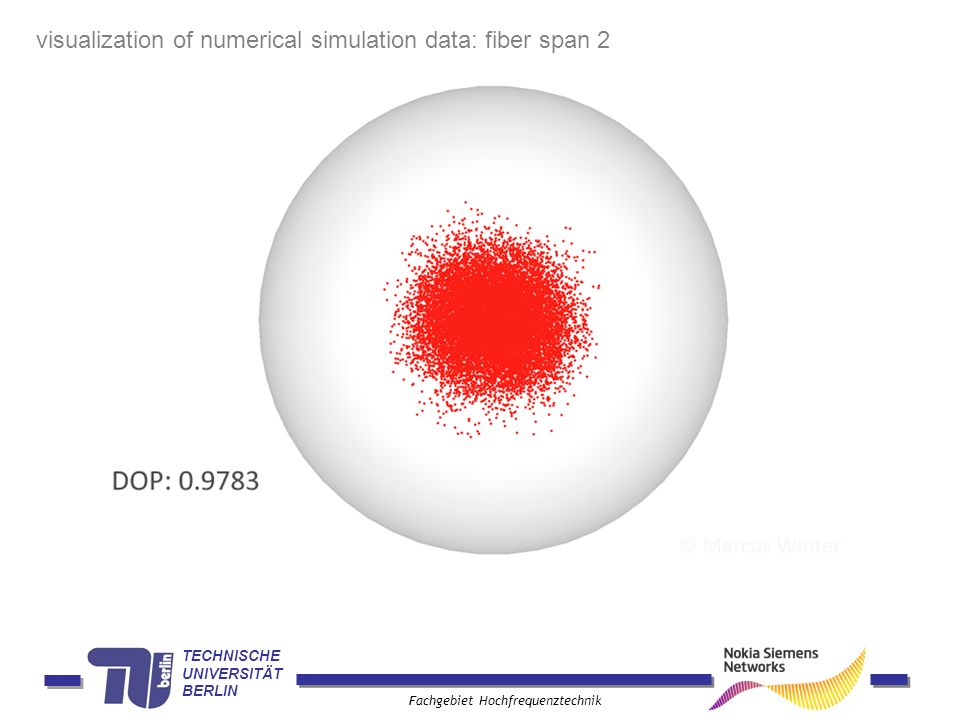 visualization of numerical simulation data: fiber span 2