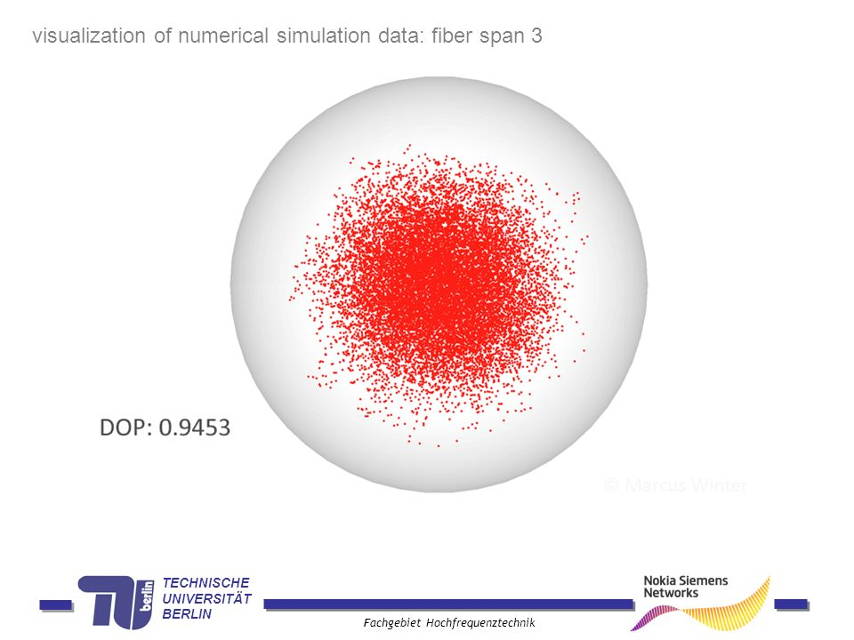 visualization of numerical simulation data: fiber span 3