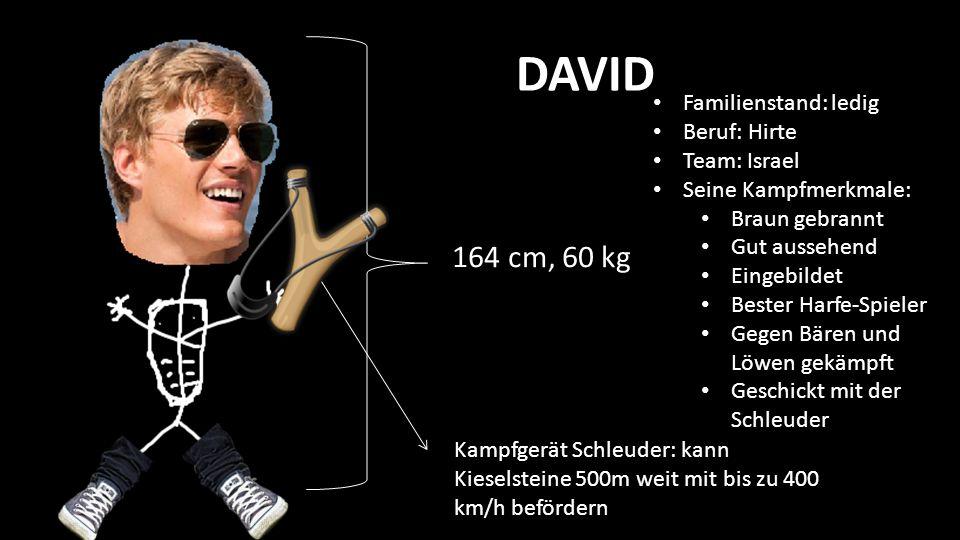 DAVID 164 cm, 60 kg Familienstand: ledig Beruf: Hirte Team: Israel