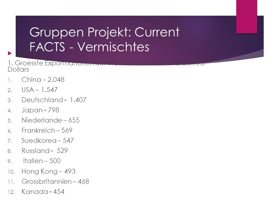 Gruppen Projekt: Current FACTS - Vermischtes